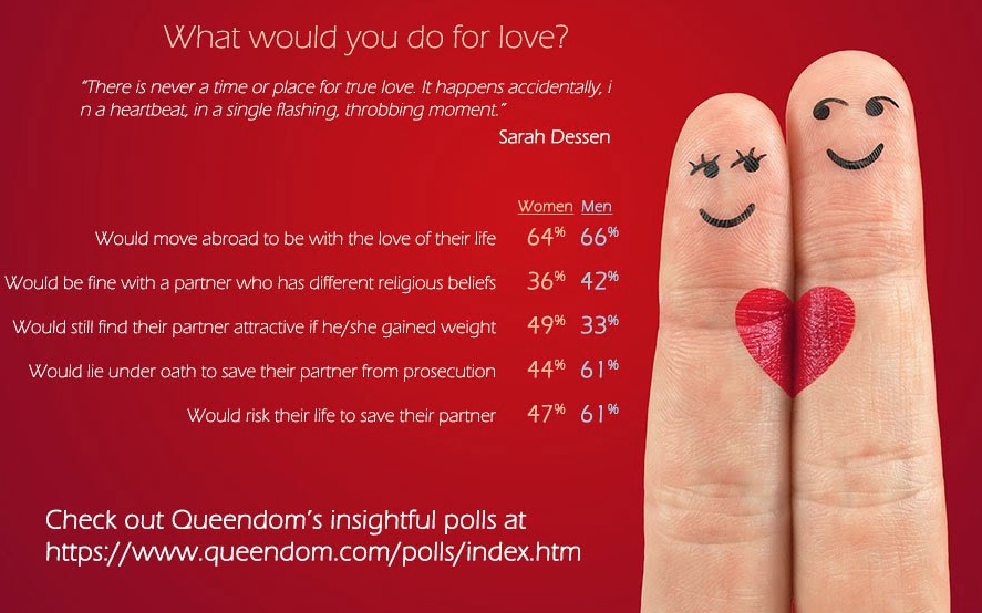 """Queendom Love Poll"""